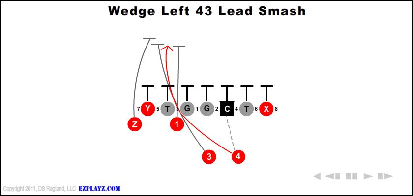 wedge left 43 lead smash - Wedge Left 43 Lead Smash