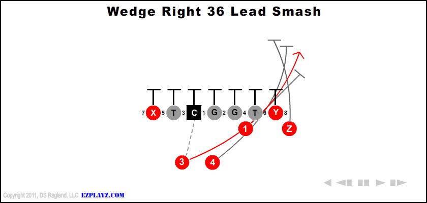 wedge right 36 lead smash - Wedge Right 36 Lead Smash
