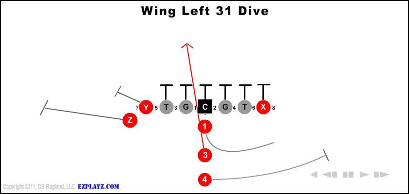 wing left 31 dive - Wing Left 31 Dive