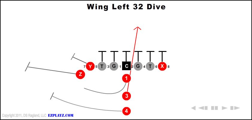 wing left 32 dive - Wing Left 32 Dive