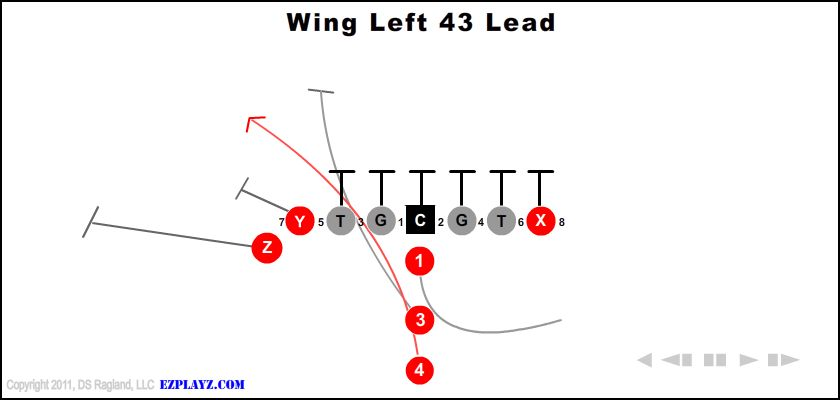 wing left 43 lead - Wing Left 43 Lead