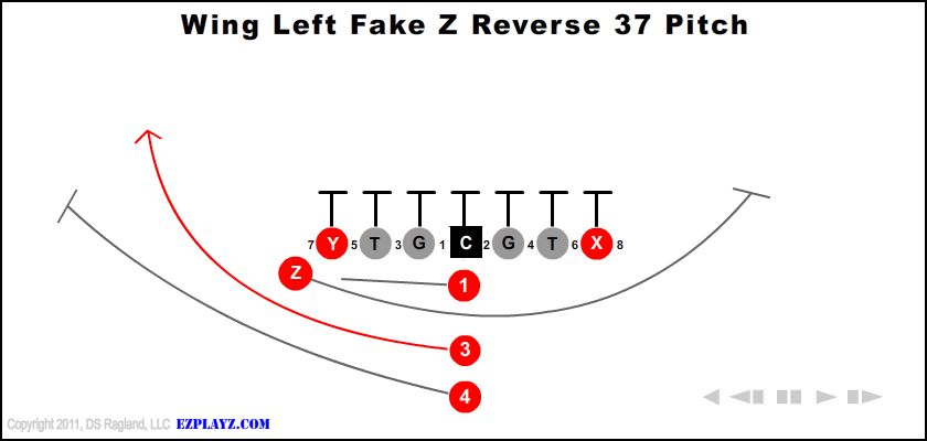 wing left fake z reverse 37 pitch - Wing Left Fake Z Reverse 37 Pitch