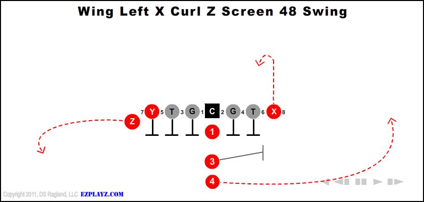 wing left x curl z screen 48 swing - Wing Left X Curl Z Screen 48 Swing