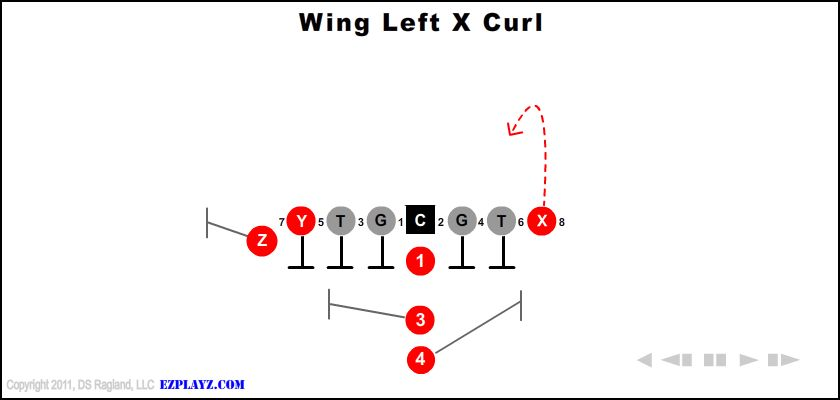 wing left x curl - Wing Left X Curl