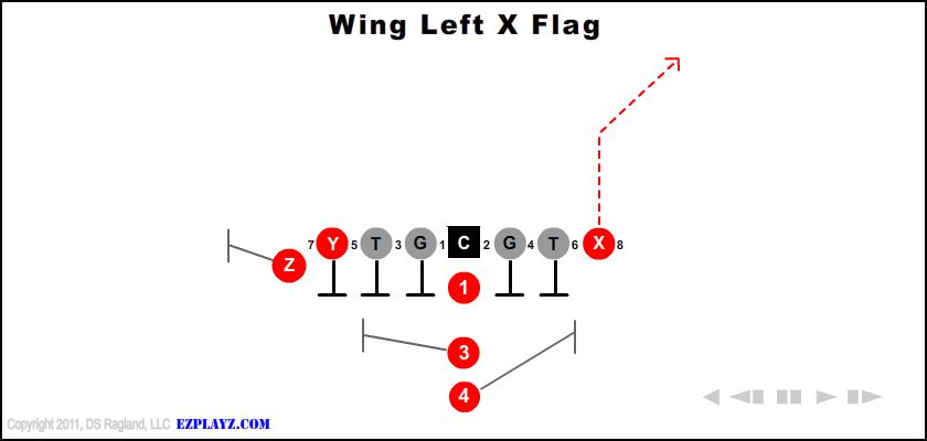 wing left x flag - Wing Left X Flag