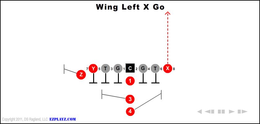 wing left x go - Wing Left X Go
