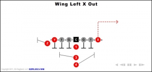 wing left x out 300x143 - wing-left-x-out.jpg