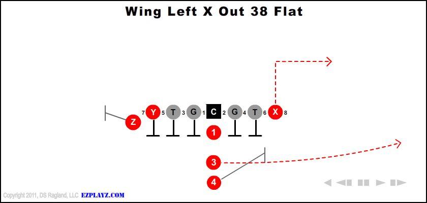 wing left x out 38 flat - Wing Left X Out 38 Flat