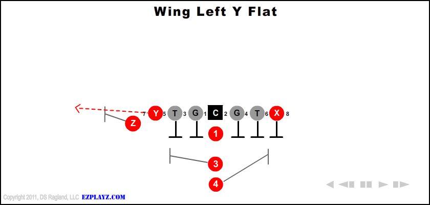 wing left y flat - Wing Left Y Flat