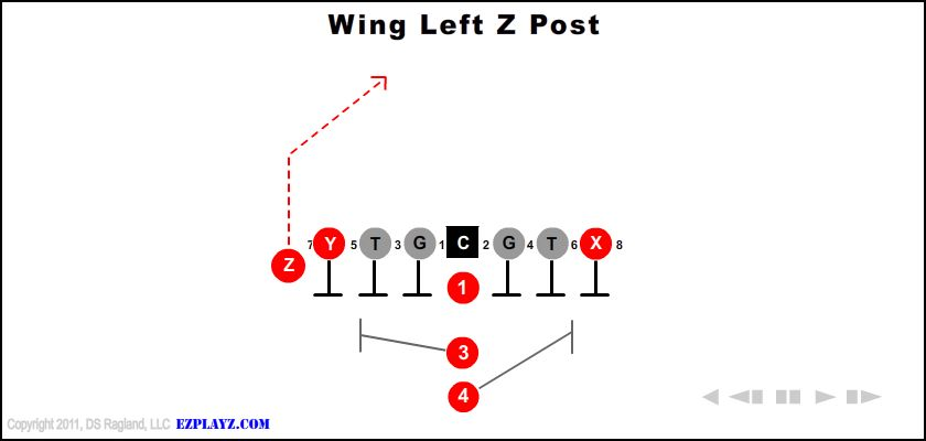 wing left z post - Wing Left Z Post