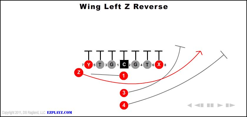 wing left z reverse - Wing Left Z Reverse