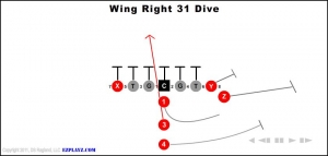 wing right 31 dive 300x143 - wing-right-31-dive.jpg
