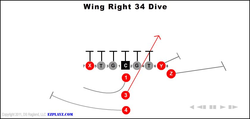 wing right 34 dive - Wing Right 34 Dive