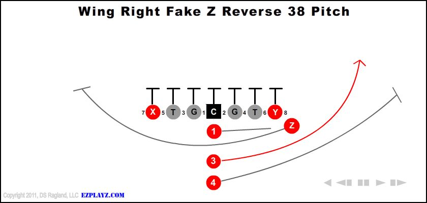 wing right fake z reverse 38 pitch - Wing Right Fake Z Reverse 38 Pitch