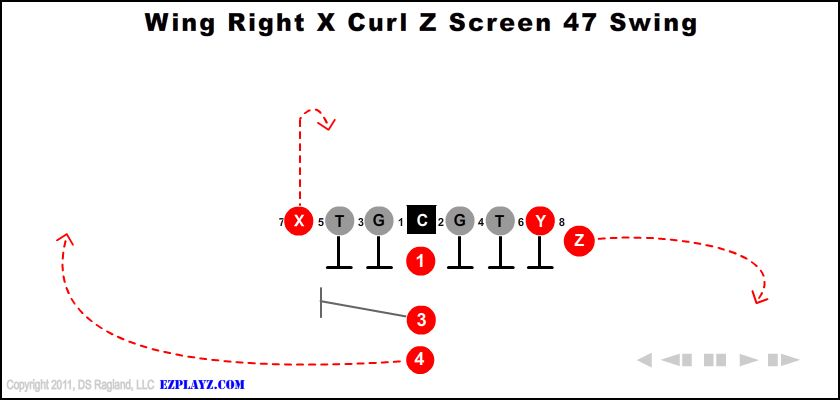 wing right x curl z screen 47 swing - Wing Right X Curl Z Screen 47 Swing