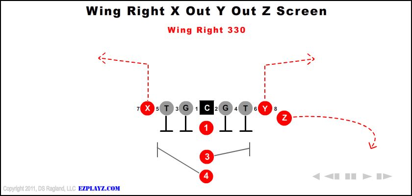 wing right x out y out z screen 330 - Wing Right X Out Y Out Z Screen 330