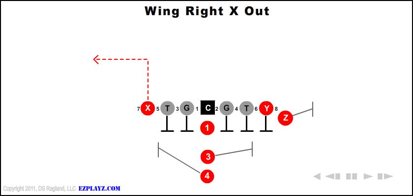 wing right x out - Wing Right X Out