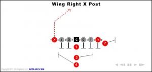 wing right x post 300x143 - wing-right-x-post.jpg