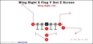 wing right x post y out z screen 730 300x143 - wing-right-x-post-y-out-z-screen-730.jpg
