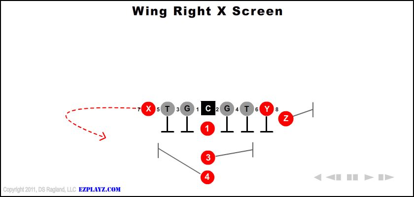 wing right x screen - Wing Right X Screen