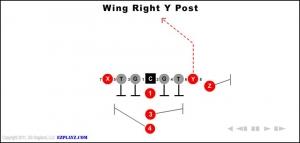 wing-right-y-post.jpg