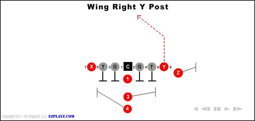 wing right y post - Wing Right Y Post