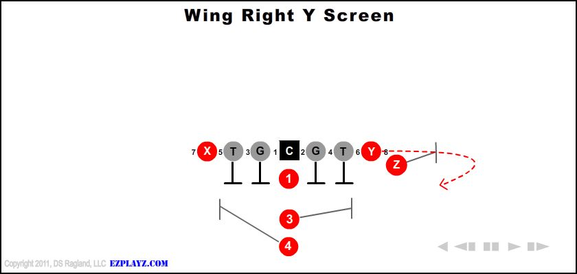 wing right y screen - Wing Right Y Screen