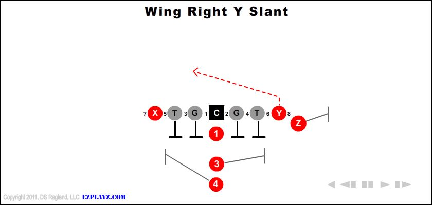 wing right y slant - Wing Right Y Slant