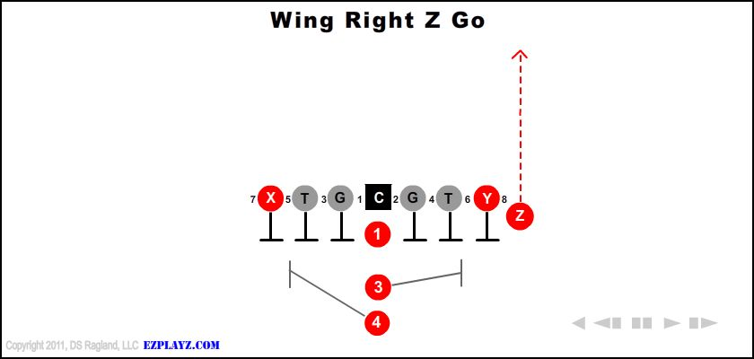 wing right z go - Wing Right Z Go