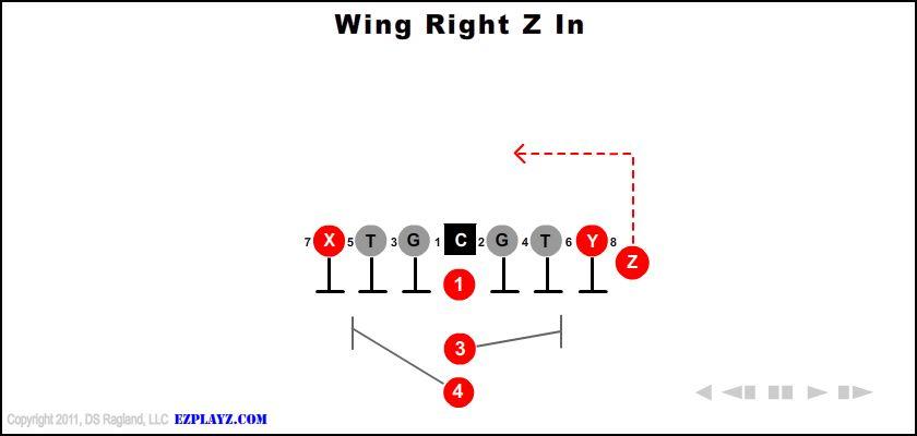 wing right z in - Wing Right Z In
