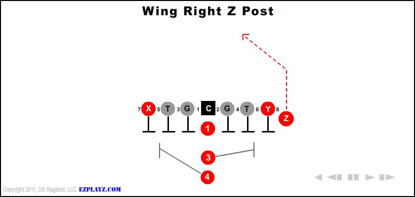 wing right z post - Wing Right Z Post