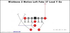 wishbone-2-motion-left-fake-37-lead-y-go.jpg