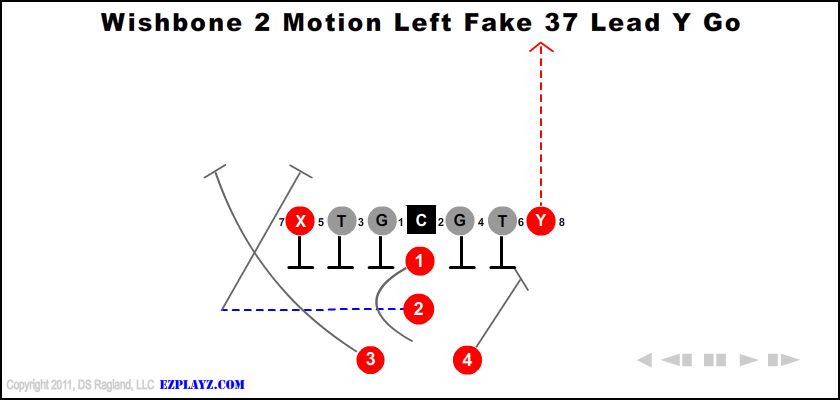 wishbone 2 motion left fake 37 lead y go - Wishbone 2 Motion Left Fake 37 Lead Y Go