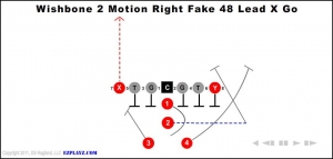 wishbone 2 motion right fake 48 lead x go 300x143 - wishbone-2-motion-right-fake-48-lead-x-go.jpg