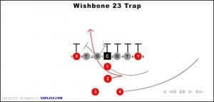 wishbone-23-trap.jpg