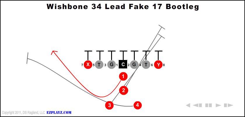 wishbone 34 lead fake 17 bootleg - Wishbone 34 Lead Fake 17 Bootleg