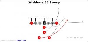 wishbone-38-sweep.jpg