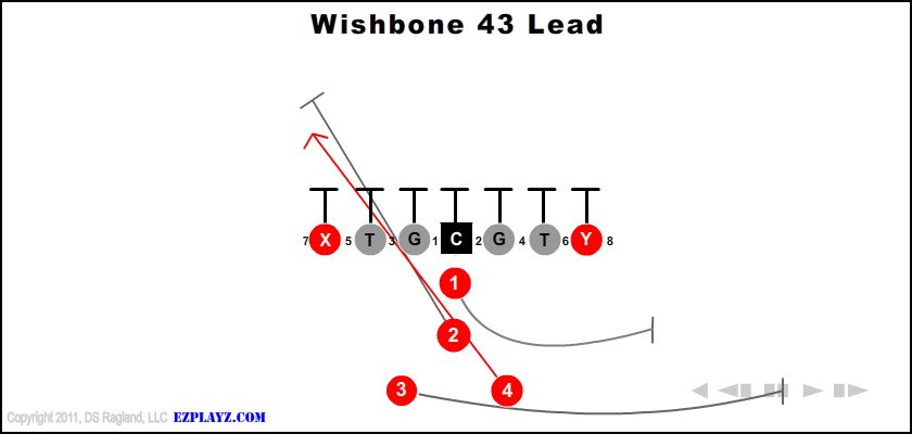 wishbone 43 lead - Wishbone 43 Lead