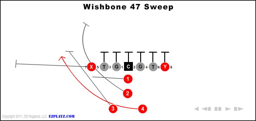 wishbone 47 sweep - Wishbone 47 Sweep