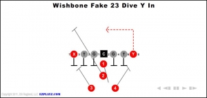 wishbone fake 23 dive y in 300x143 - wishbone-fake-23-dive-y-in.jpg