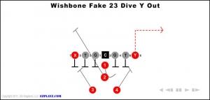 wishbone fake 23 dive y out 300x143 - wishbone-fake-23-dive-y-out.jpg