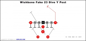 wishbone-fake-23-dive-y-post.jpg