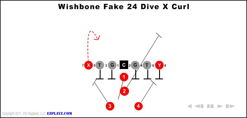 wishbone fake 24 dive x curl - Wishbone Fake 24 Dive X Curl