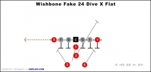 wishbone-fake-24-dive-x-flat.jpg