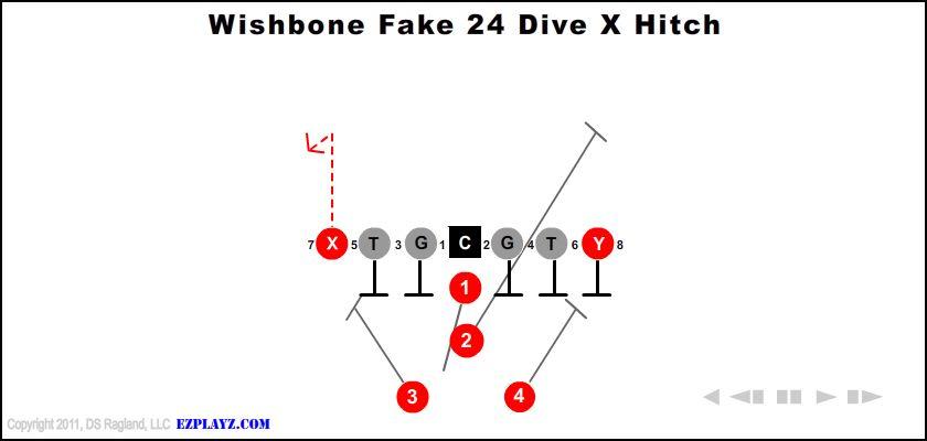 wishbone fake 24 dive x hitch - Wishbone Fake 24 Dive X Hitch