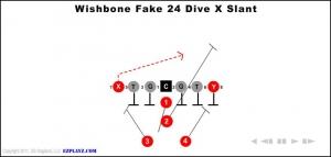 wishbone-fake-24-dive-x-slant.jpg