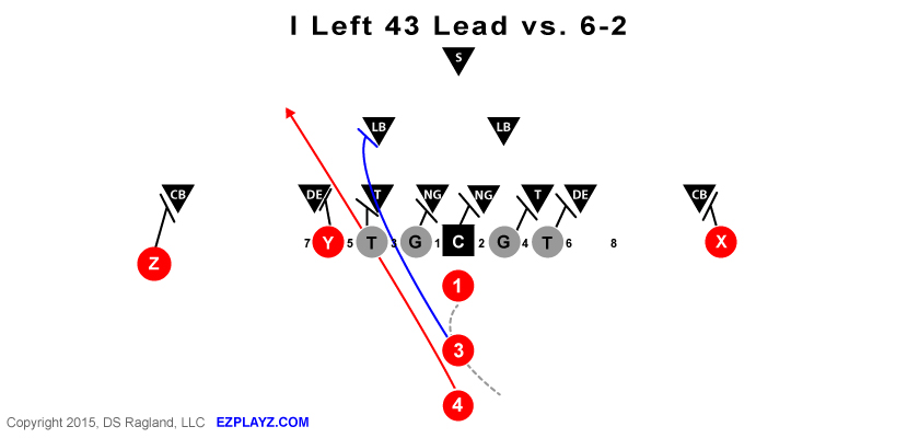 I Left 43 Lead vs. 6-2 Defense