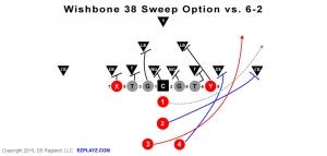 wishbone-38-sweep-v-6-2