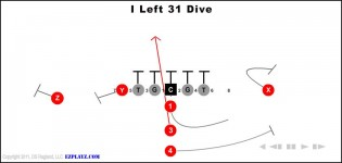 i left 31 dive 315x150 - I Left 31 Dive