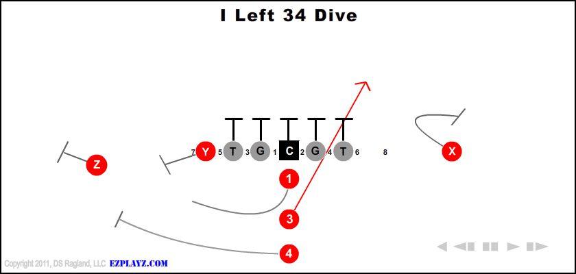 I Left 34 Dive